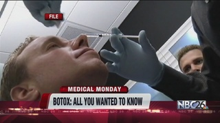 Medical Monday: Botox: All you wanted to know