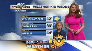 Meet Julianna Signoretti--our weather kids of th