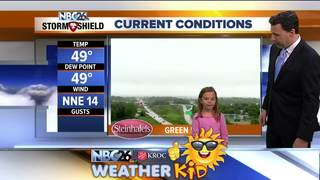 Meet Sydney, our Weather Kid of the Week